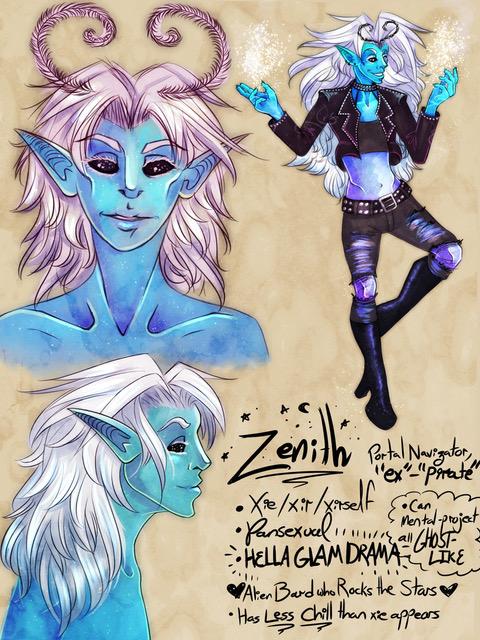 6. Zenith Sheet